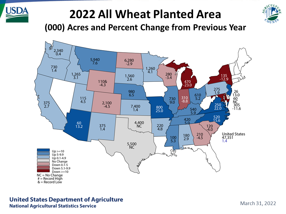 Wheat, All - Acreage & Change from Previous Year by State