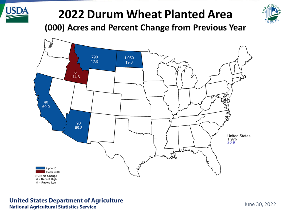 Durum Wheat - Acreage & Change from Previous Year by State
