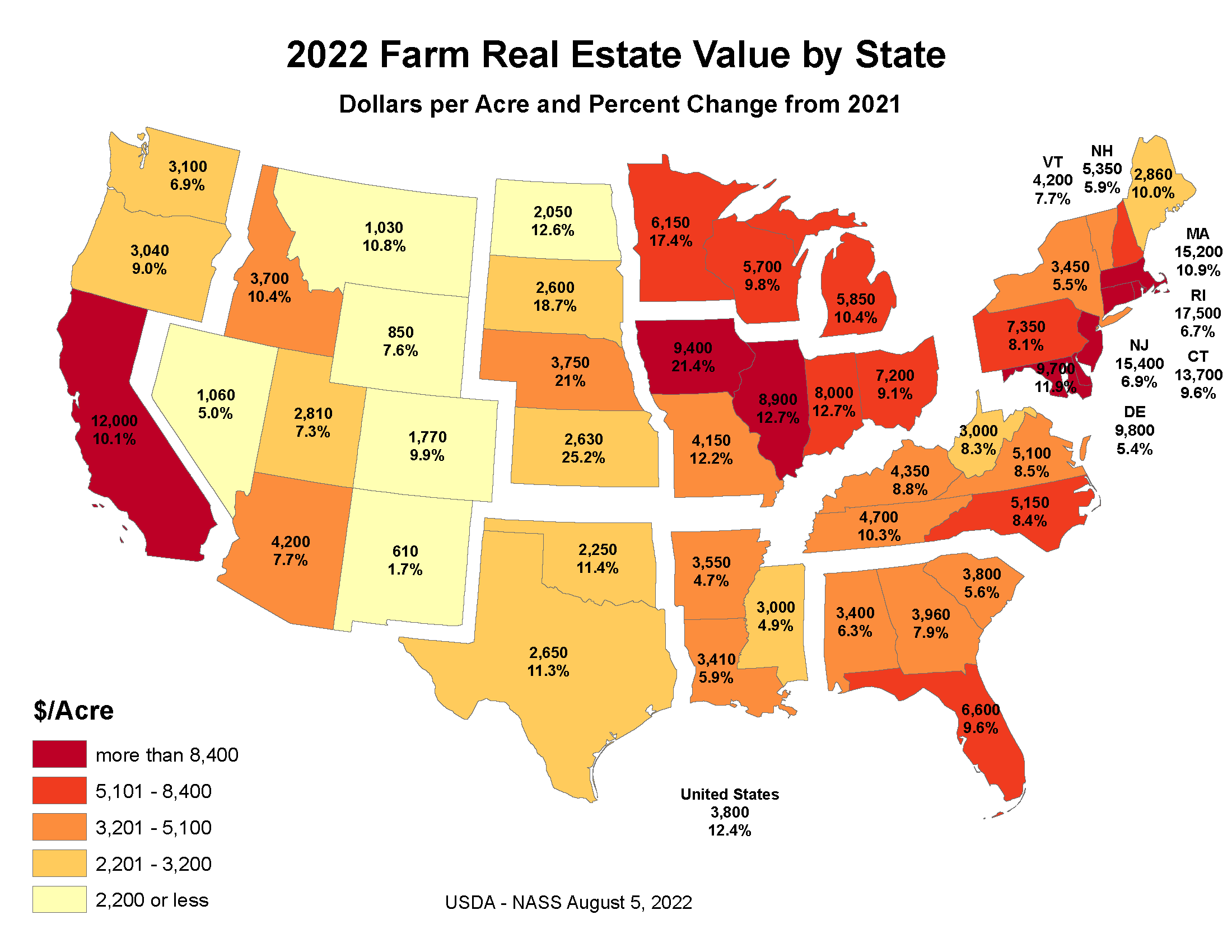 Land Values: Farm Real Estate Value by State, US