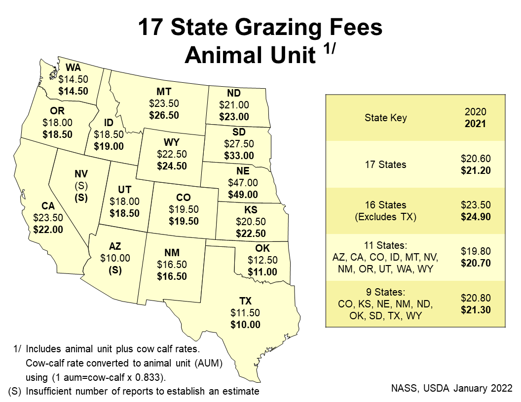 Grazing Fees: Animal Unit Fee, 17 States
