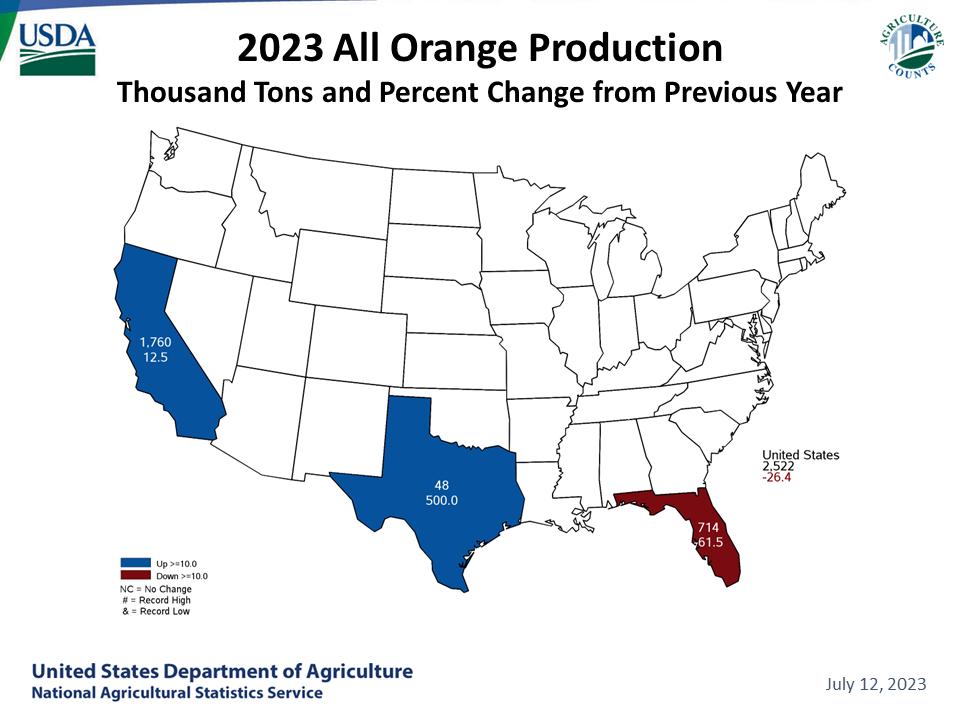 美国农业部农业创新议程评论