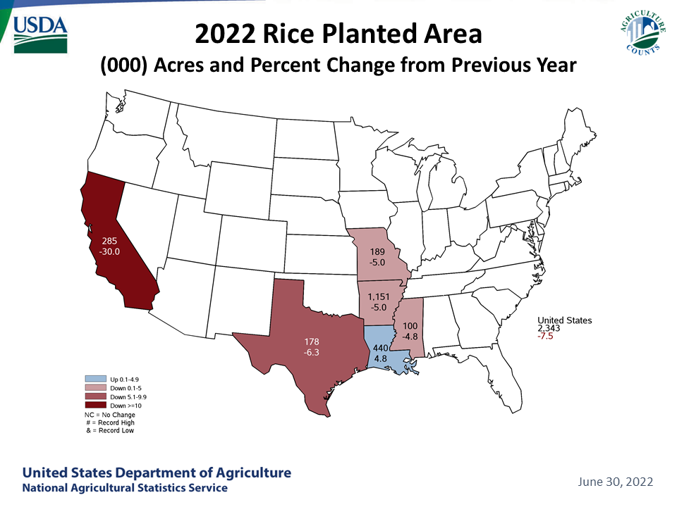 Rice - Acreage & Change from Previous Year by State