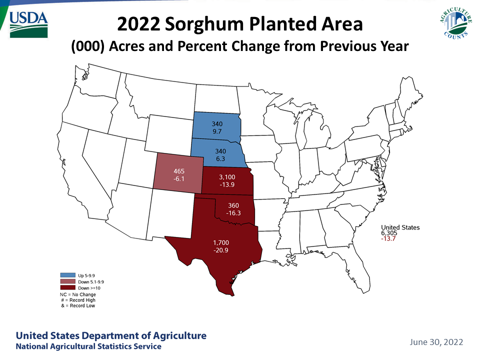 Sorghum - Acreage & Change from Previous Year by State