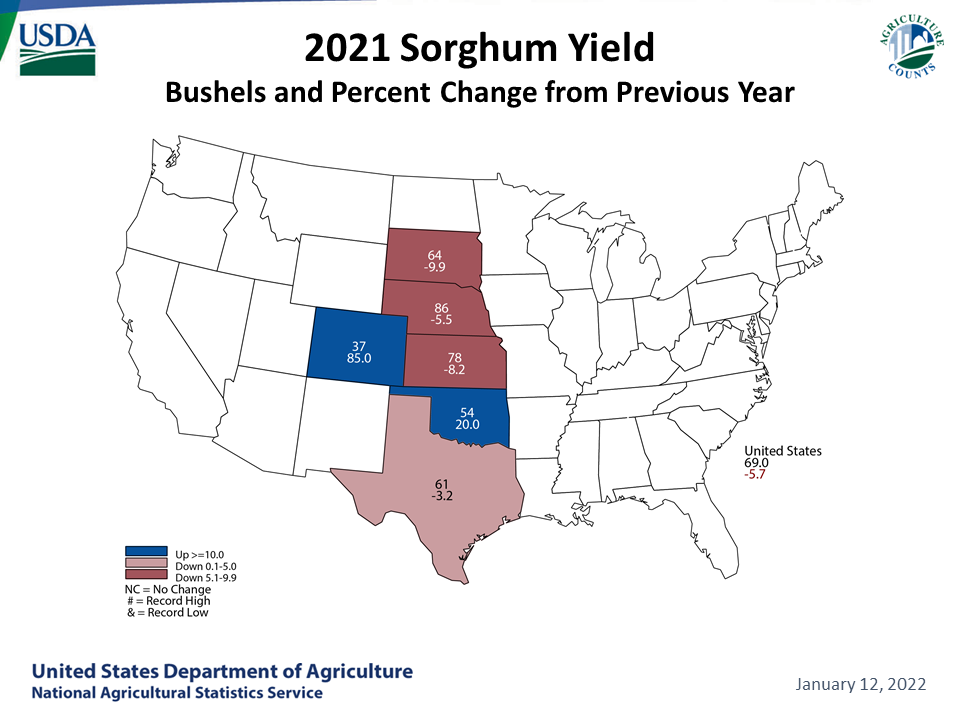 Sorghum - Yield & Change from Previous Month by State