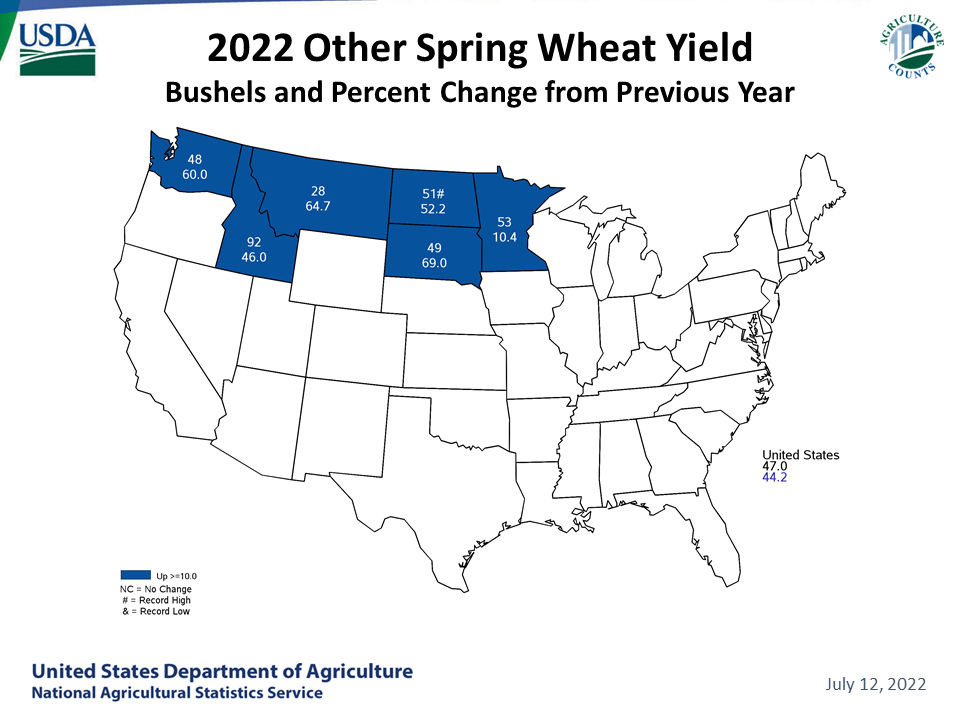 Spring Wheat - Yield & Change from Previous Year by State