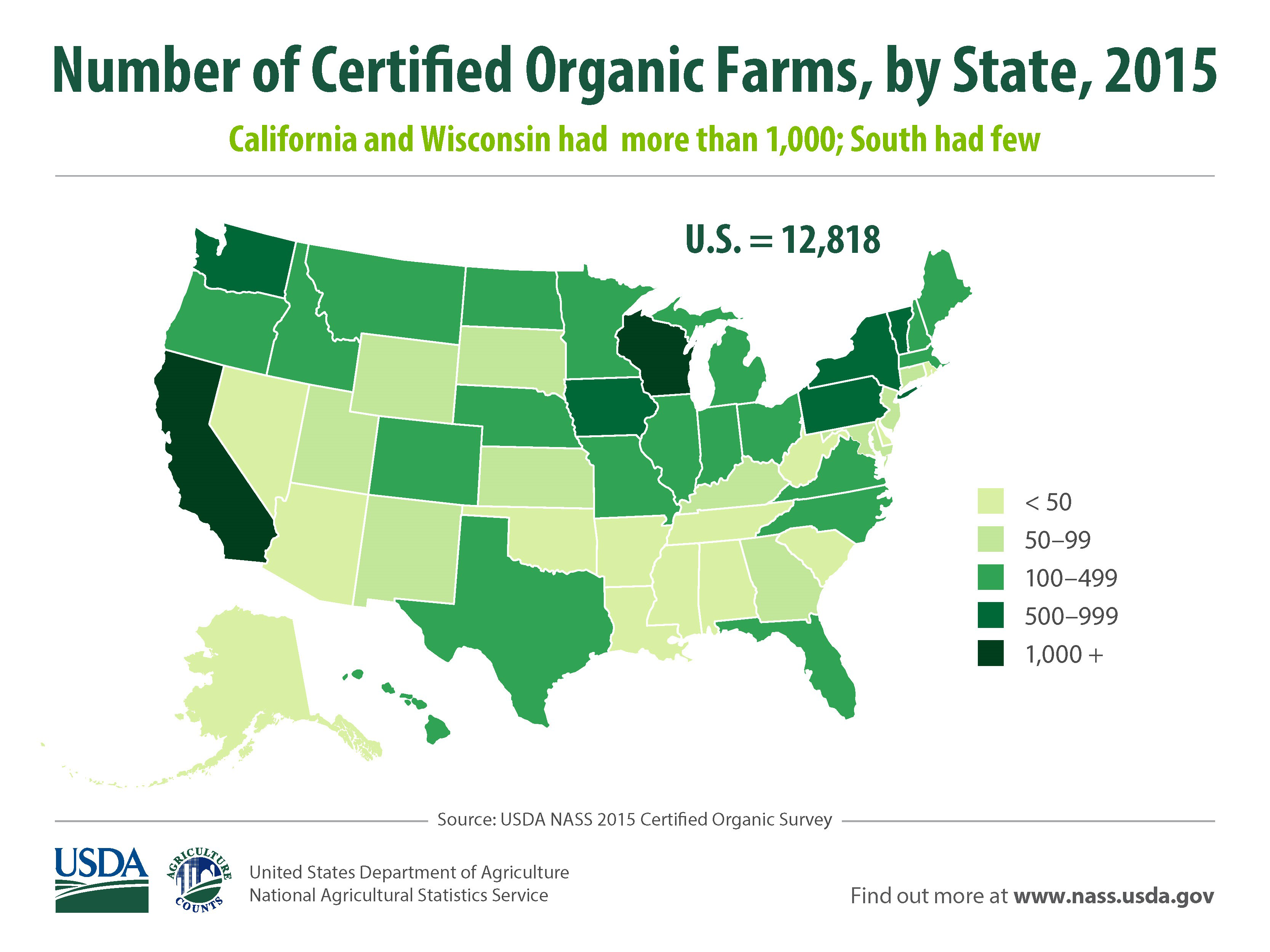 number of certified organic farms by state 2015